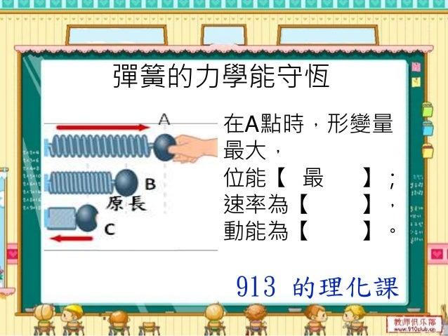 彈簧的力學能守恆 (4)彈簧繼續向左 壓縮至-X的距離。 到C 點之前, 動能【 】 位能【 】 913 的理化課