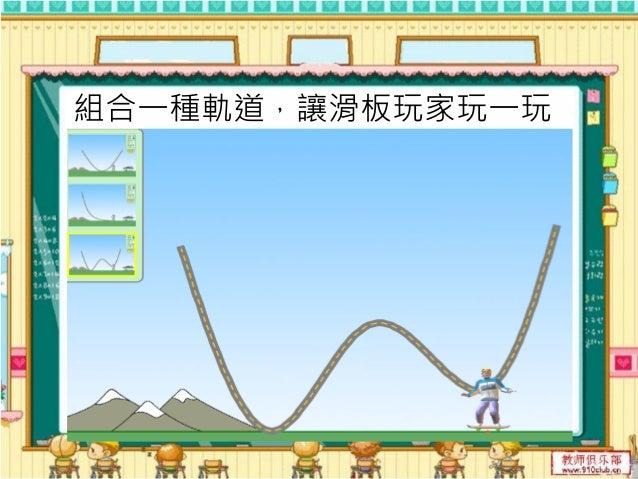 彈簧的力學能守恆 (1)將圓球拉至A點,使其伸長 X距離,彈簧即儲存了彈性位能。 913 的理化課
