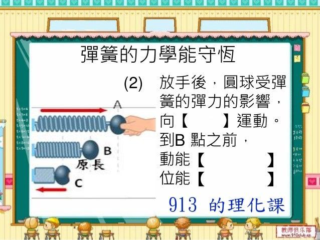 彈簧的力學能守恆 (5)到達C點時, 形變量最大, 位能【 最大 】; 速率為【 零 】, 動能為【 零 】 913 的理化課
