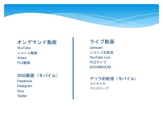 ライブ動画について Slide 3