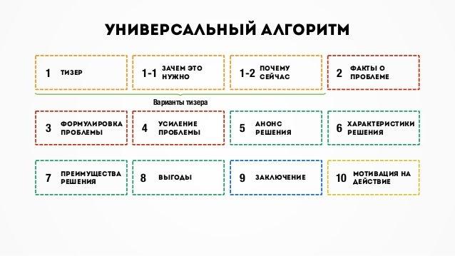 РОССИЙСКАЯ НЕДЕЛЯ МАРКЕТИНГА 2015 КРУПНЕЙШИЙ ЕЖЕГОДНЫЙ ШОУ- ФОРУМ ПО МАРКЕТИНГУ, РЕКЛАМЕ, PR, БРЕНДИНГУ 27 - 30 мая, Моск...