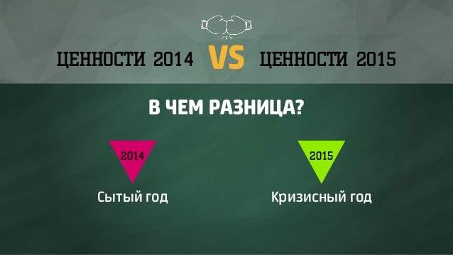 VSЦЕННОСТИ 2014 ЦЕННОСТИ 2015 В ЧЕМ РАЗНИЦА? 2014 2015 Сытый год Кризисный год