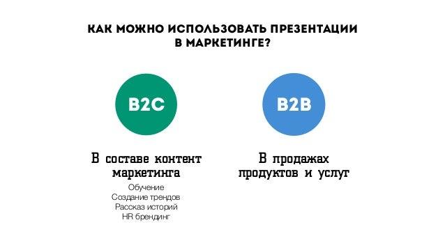 Как можно использовать презентации в маркетинге? B2C B2B В составе контент маркетинга В продажах продуктов и услуг Обучен...