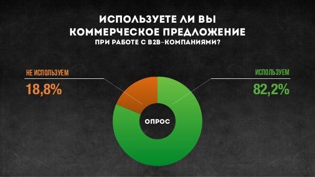 ИСПОЛЬЗУЕТЕ ЛИ ВЫ КОММЕРЧЕСКОЕ ПРЕДЛОЖЕНИЕ ПРИ РАБОТЕ С B2B-КОМПАНИЯМИ? Опрос НЕ ИСПОЛЬЗУЕМ ИСПОЛЬЗУЕМ 18,8% 82,2%