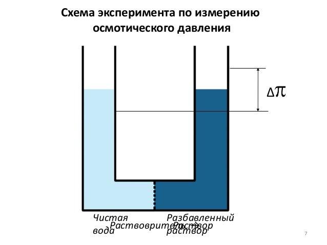 Электронная схема атома кислорода фото 448
