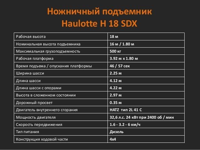 Ножничный подъемник Haulotte H 18 SDX Рабочая высота 18 м Номинальная высота подъемника 16 м / 1.80 м Максимальная грузопо...