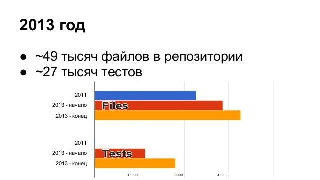 2013 год addconf