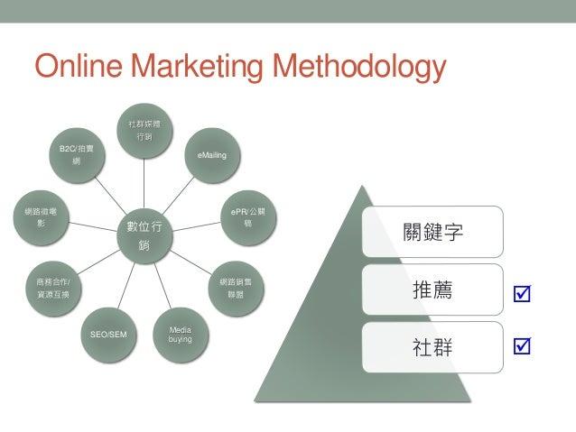 Online Marketing Methodology 關鍵字 推薦 社群   數位行 銷 社群媒體 行銷 eMailing ePR/公關 稿 網路銷售 聯盟 Media buying SEO/SEM 商務合作/ 資源互換 網路微電 影 ...