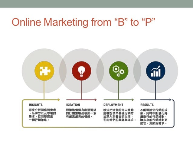 """Online Marketing from """"B"""" to """"P"""""""