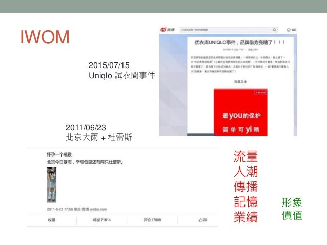 IWOM 2015/07/15 Uniqlo 試衣間事件 2011/06/23 北京大雨 + 杜雷斯 流量 人潮 傳播 記憶 業績 形象 價值