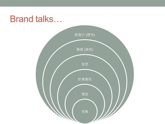 Brand talks… 說服力 (理性) 情境 (感性) 受眾 形象識別 理念 名稱