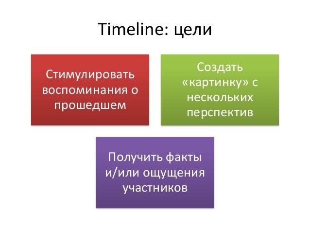 Timeline: цели Стимулировать воспоминания о прошедшем Создать «картинку» с нескольких перспектив Получить факты и/или ощущ...