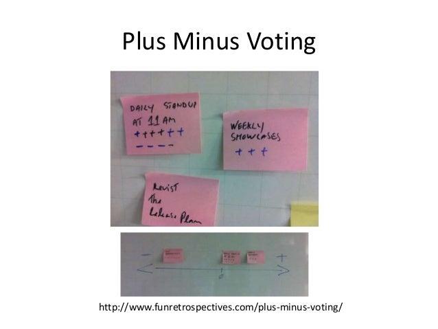 Голосование точками http://www.funretrospectives.com/dot-voting/