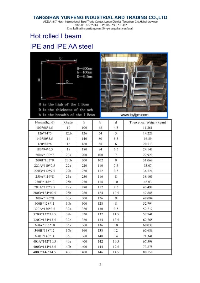 Catalogue Of The Steel Structure In Tangshan China