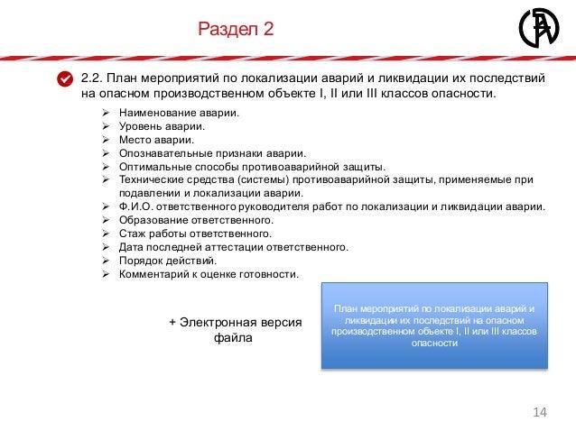требования по разработке планов локализации и ликвидации аварий использует только законные