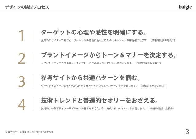 デザイン提案の参考資料 Slide 3
