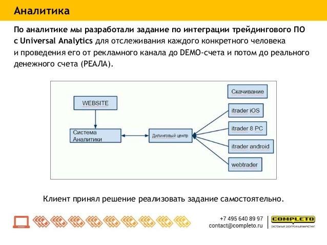 По аналитике мы разработали задание по интеграции трейдингового ПО с Universal Analytics для отслеживания каждого конкретн...