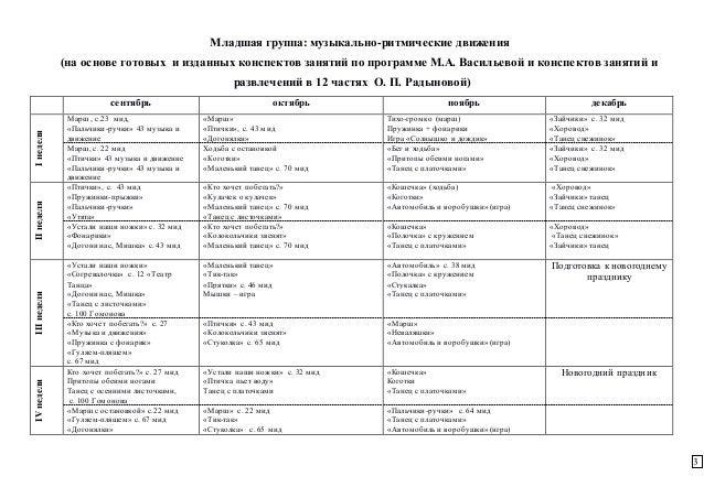 Песня Осень Музыка И.Кишко Слова Т.Волгиной