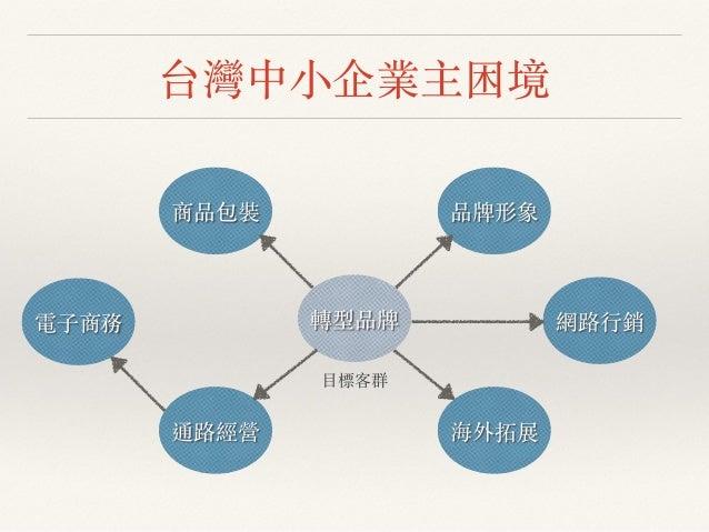 台灣中⼩小企業主困境 轉型品牌 品牌形象商品包裝 通路經營 海外拓展 網路⾏行銷電⼦子商務 ⽬目標客群