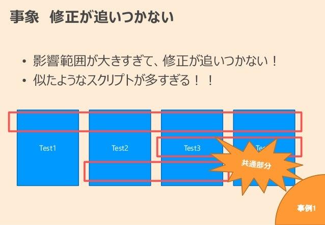 事象 修正が追いつかない • 影響範囲が大きすぎて、修正が追いつかない! • 似たようなスクリプトが多すぎる!! Test1 Test2 Test4Test3 事例1