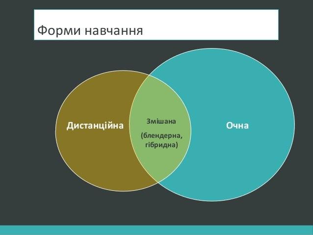 Форми навчання ОчнаЗмішана (блендерна, гібридна) Дистанційна