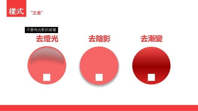 提煉 圖示不能隨意用1 讓觀眾可以在圖示就瞭解演講內容的 方向,並且加深觀眾的印象。 圖示與標題同等重要2 甚至比標題更需要動腦。 For Example Guangzhou TV News Channel 是不是看不懂英文都知道是 廣州衛視新...