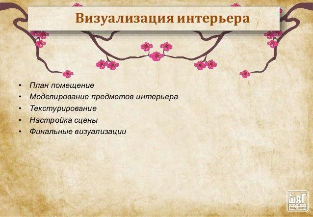 Дипломная работа ЗФКА ШАГ Пантилимонова Е И  chronoforms5 rustolat Используемыеплагины 15