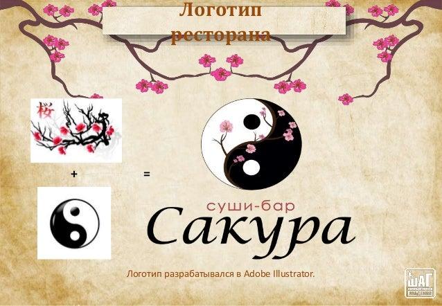 Дипломная работа ЗФКА ШАГ Пантилимонова Е И