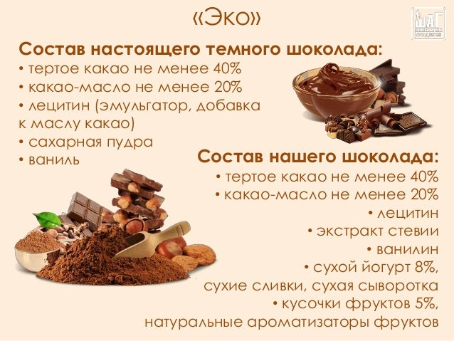 Дипломная работа на тему шоколад 2547