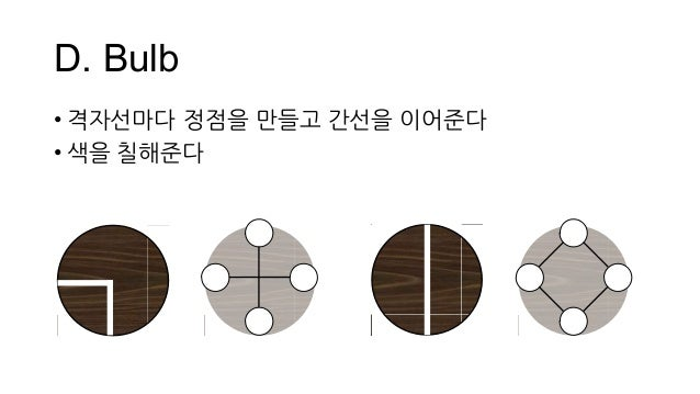D. Bulb • 격자선마다 정점을 만들고 간선을 이어준다 • 색을 칠해준다