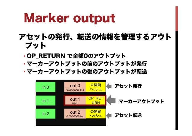 Marker output アセットの発行、転送の情報を管理するアウト プット •OP_RETURN で金額0のアウトプット •マーカーアウトプットの前のアウトプットが発行 •マーカーアウトプットの後のアウトプットが転送 in 0  o...