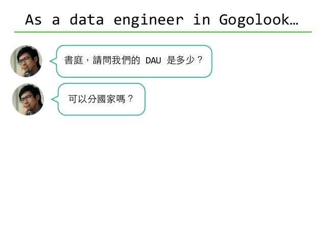 ⼀一句話激怒⼯工程師⼤大賽 • 可以分XX嗎   • 可以畫成圖嗎   • 可以給我  raw  data  嗎
