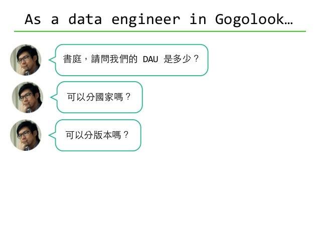 ⼀一句話激怒⼯工程師⼤大賽 • 可以分XX嗎   • 可以畫成圖嗎   • 可以給我  raw  data  嗎   • 有沒有辦法知道  user  住哪裡   • 可以知道哪些  user  ⽐比...
