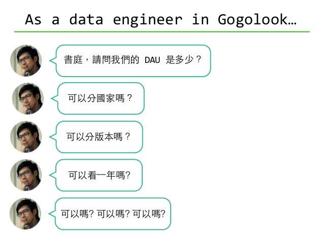 Problems • Request-‐response  model https://medium.com/@samson_hu/building-analytics-at-500px-92e9a7005c83