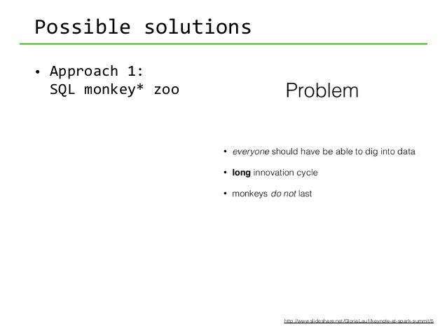 Kibana • ES  visualization  tool   • No  code  required