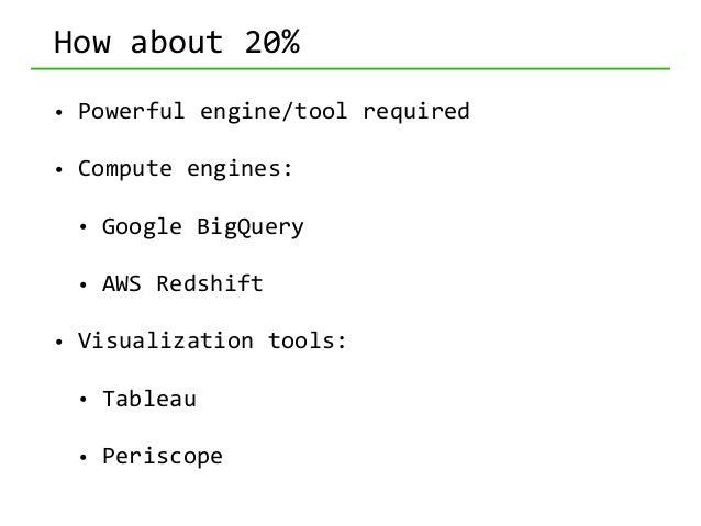 使用 Elasticsearch 及 Kibana 進行巨量資料搜尋及視覺化-曾書庭
