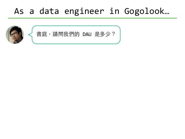 As  a  data  engineer  in  Gogolook… 書庭,請問我們的  DAU  是多少? 可以分國家嗎?