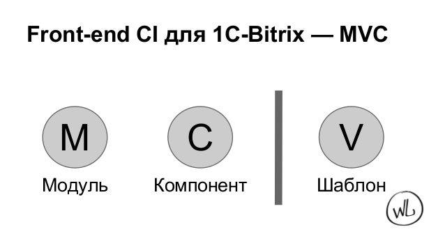 BITRIX ШАБЛОНЫ