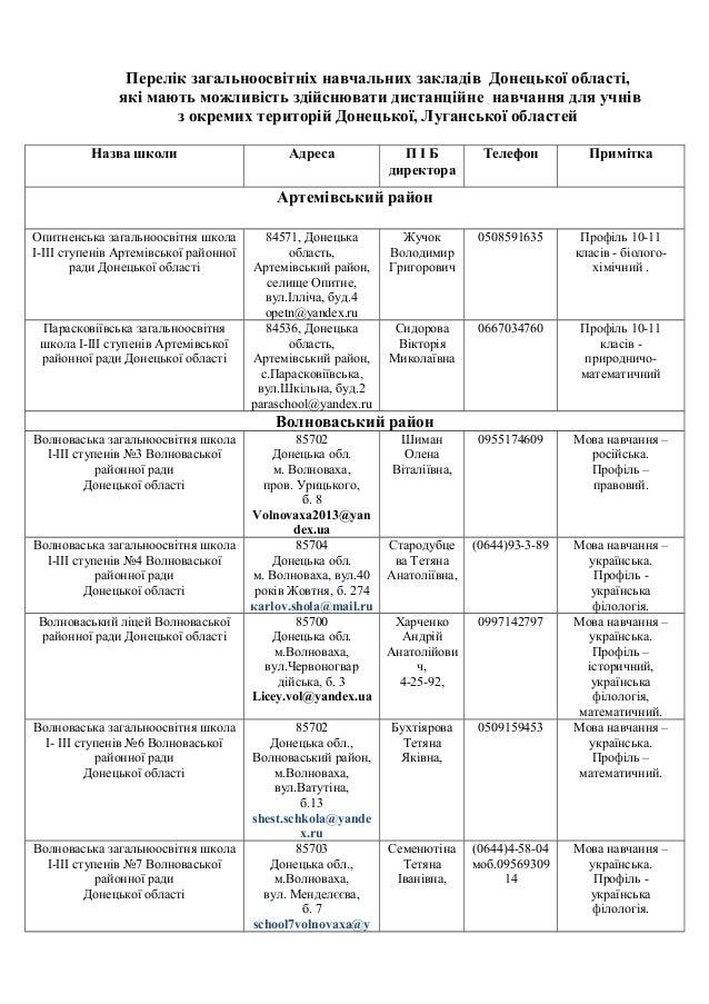 Перелік загальноосвітніх навчальних закладів Донецької області, які мають можливість здійснювати дистанційне навчання для ...