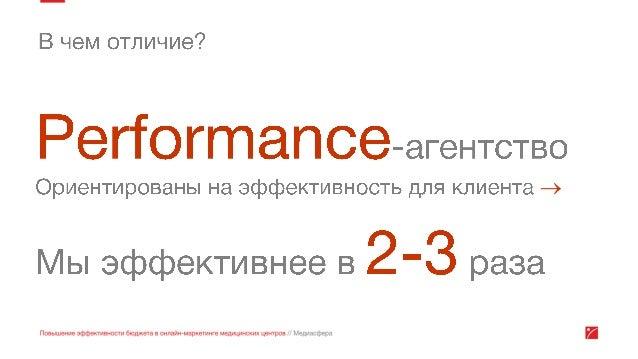 Эффективность онлайн маркетинга медицинских центров Slide 3