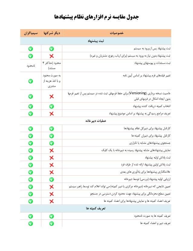 پیشنهادها نظام افزارهای نرم مقایسه جدول خصوصیاتضرکتها دیگرسیمیاگران پیطنهاد ثبت سیستن ِث ٍرٍد...