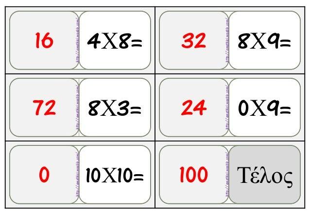 36Αρχθ 8Χ3=72 4Χ8= 8Χ9=32 10Χ10=0 0Χ9=24 Τέλος100 16 http://emathisi.weebly.com/ http://emathisi.weebly.com/ http://emathi...