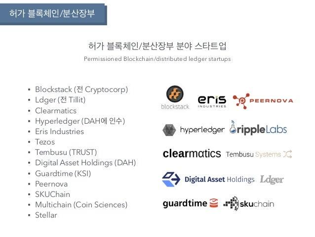 허가 블록체인/분산장부 허가 블록체인/분산장부 분야 스타트업 Permissioned Blockchain/distributed ledger startups • Blockstack (전 Cryptocorp) • Ldger ...