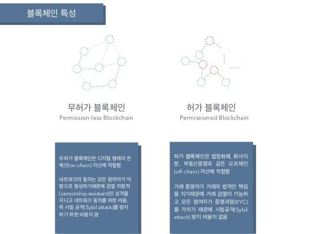 블록체인 특성 무허가 블록체인 허가 블록체인 Permission-less Blockchain Permissioned Blockchain 무허가 블록체인은 디지털 형태의 온 체인(on-chain) 자산에 적합함. 네트워크...