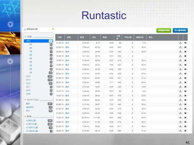 Runtastic 41