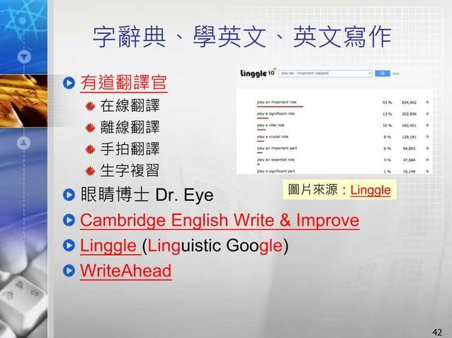 字辭典、學英文、英文寫作 有道翻譯官 在線翻譯 離線翻譯 手拍翻譯 生字複習 眼睛博士 Dr. Eye Cambridge English Write & Improve Linggle (Linguistic Google) WriteAhe...