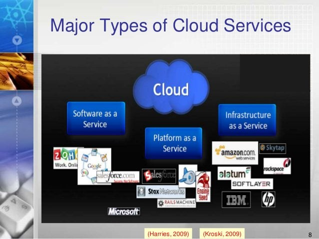 Major Types of Cloud Services (Kroski, 2009)(Harries, 2009) 8