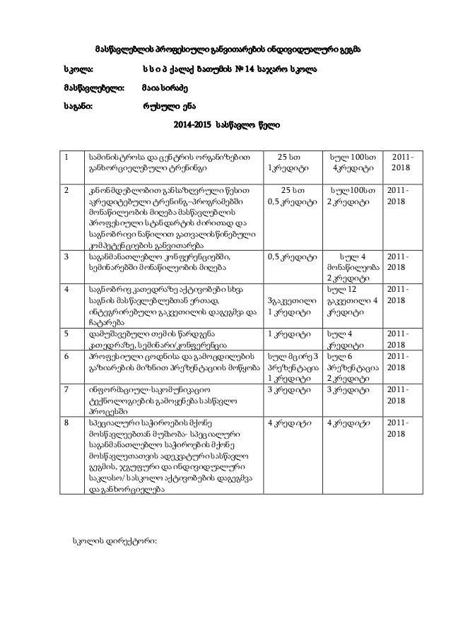 მასწავლებლის პროფესიული განვითარების ინდივიდუალური გეგმა სკოლა: ს ს ი პ ქალაქ ბათუმის № 14 საჯარო სკოლა მასწავლებელი: მაია...