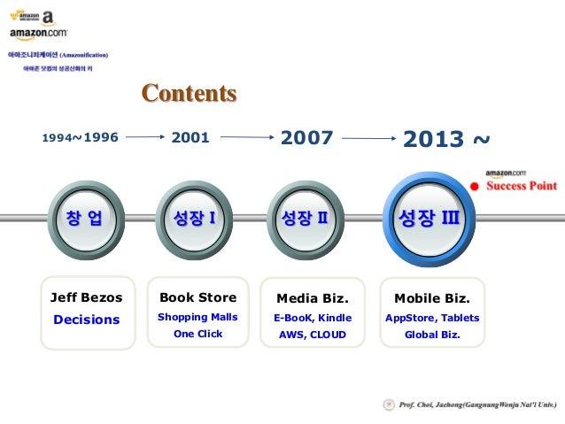 아마존 닷컴의 성공신화(최재홍 교수) Slide 2