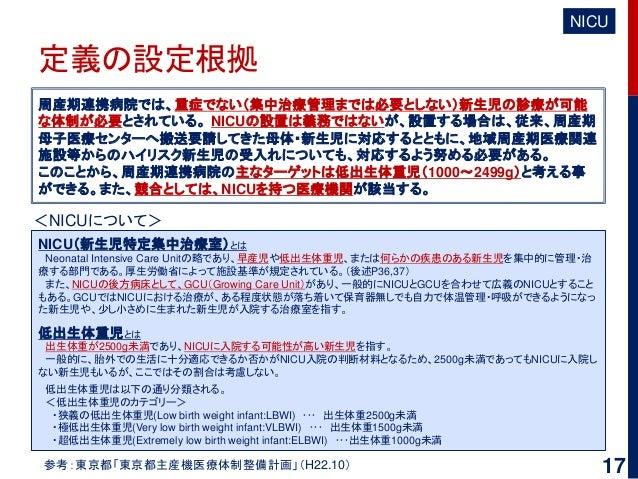 定義の設定根拠 NICU 参考:東京都「東京都主産機医療体制整備計画」(H22.10) NICU(新生児特定集中治療室)とは Neonatal Intensive Care Unitの略であり、早産児や低出生体重児、または何らかの疾患のある新生...